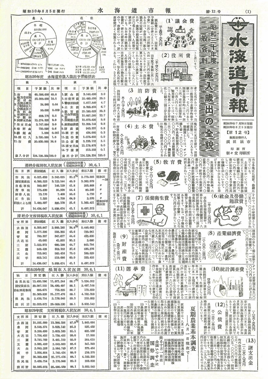 水海道市報 1955年8月 第12号の表紙画像