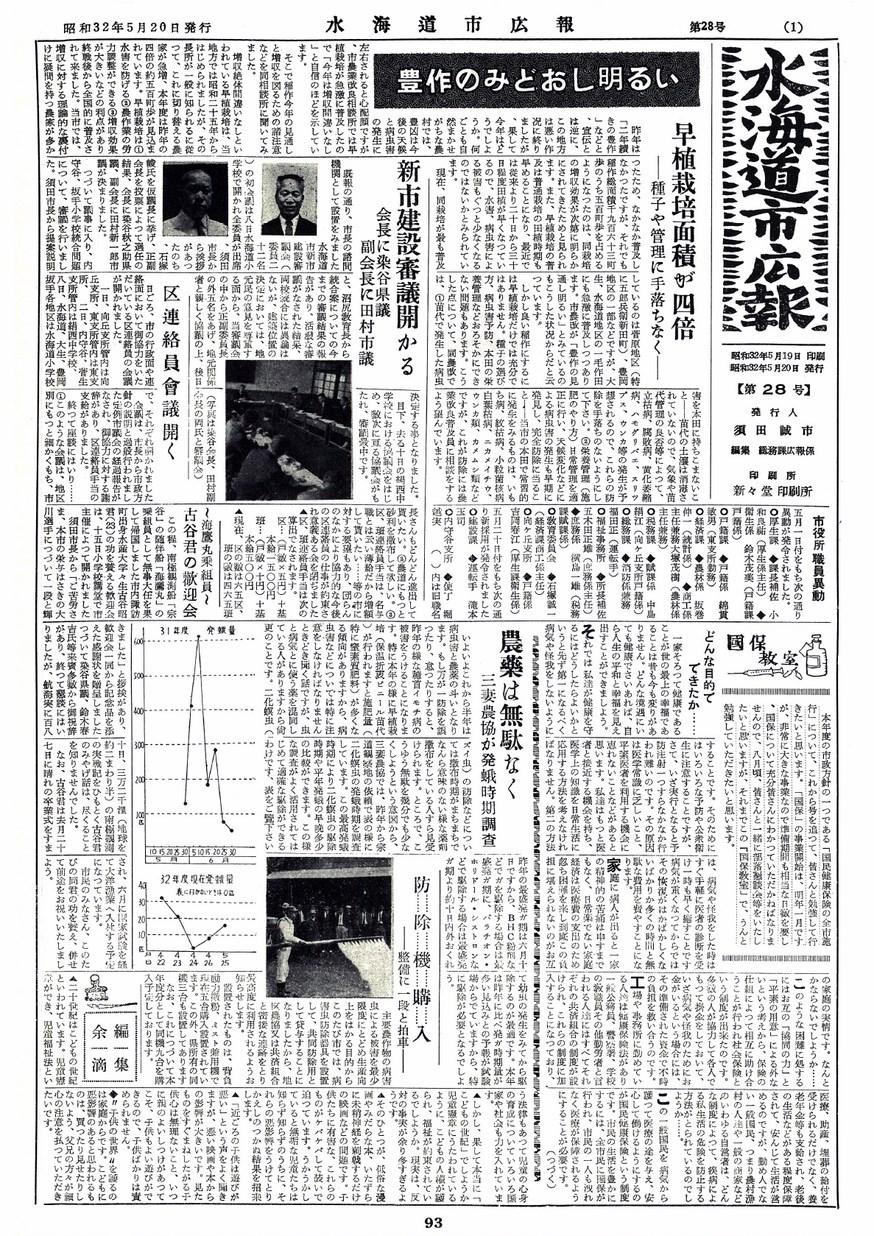 水海道市広報 1957年5月 第28号の表紙画像