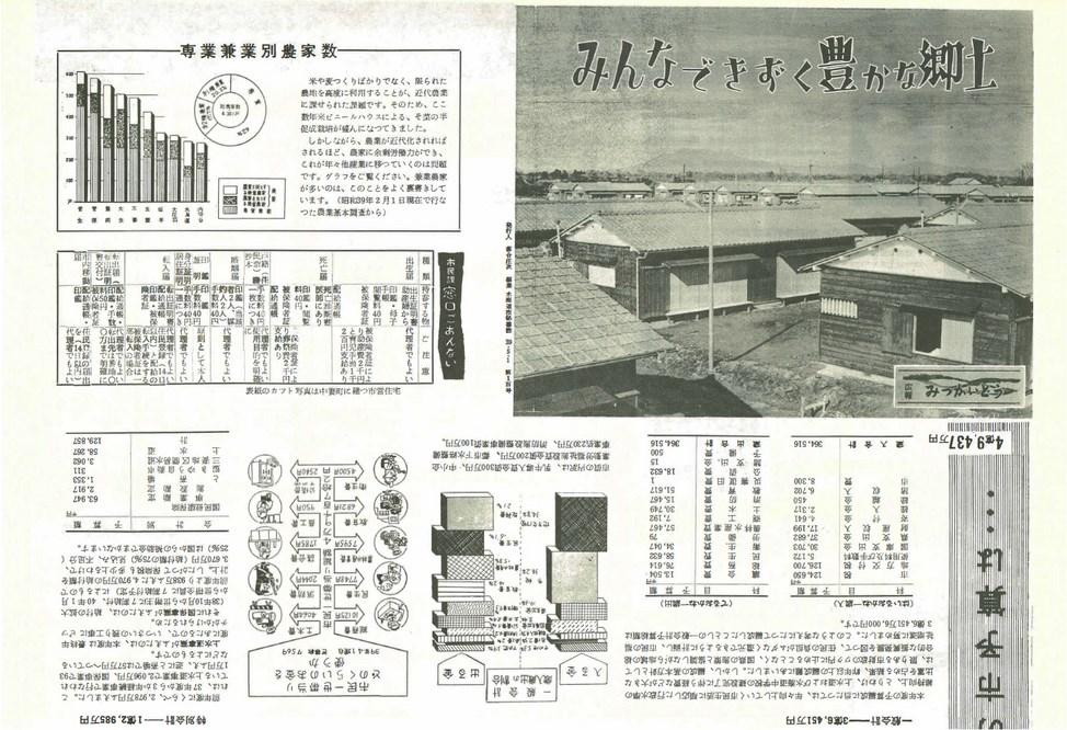 広報みつかいどう 1964年5月 第100号の表紙画像